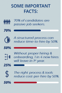 Important Statistics about global Recruitment