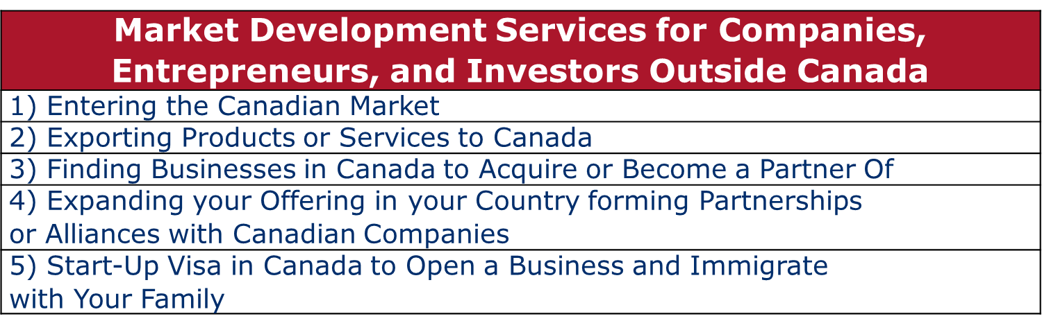 Our 5 Market Development Services to Do Business in Canada
